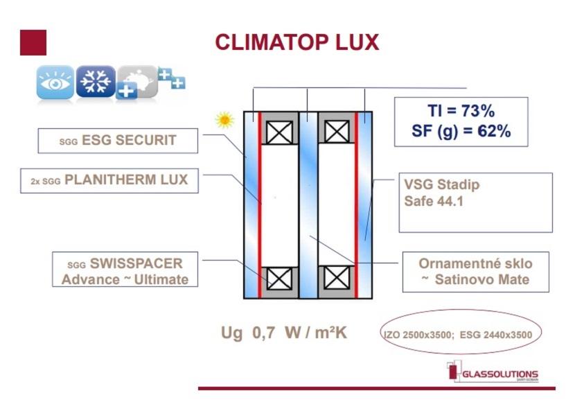 Izolačné sklá Climatop LUX
