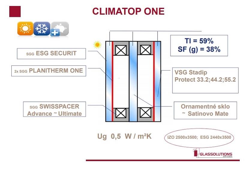 Izolačné sklá Climatop ONE