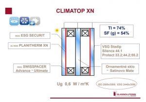 Izolačné sklá Climatop XN