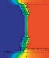 Izotermické krivky - exterierová rovina
