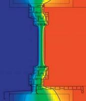 Izotermické krivky - klasické osadenie